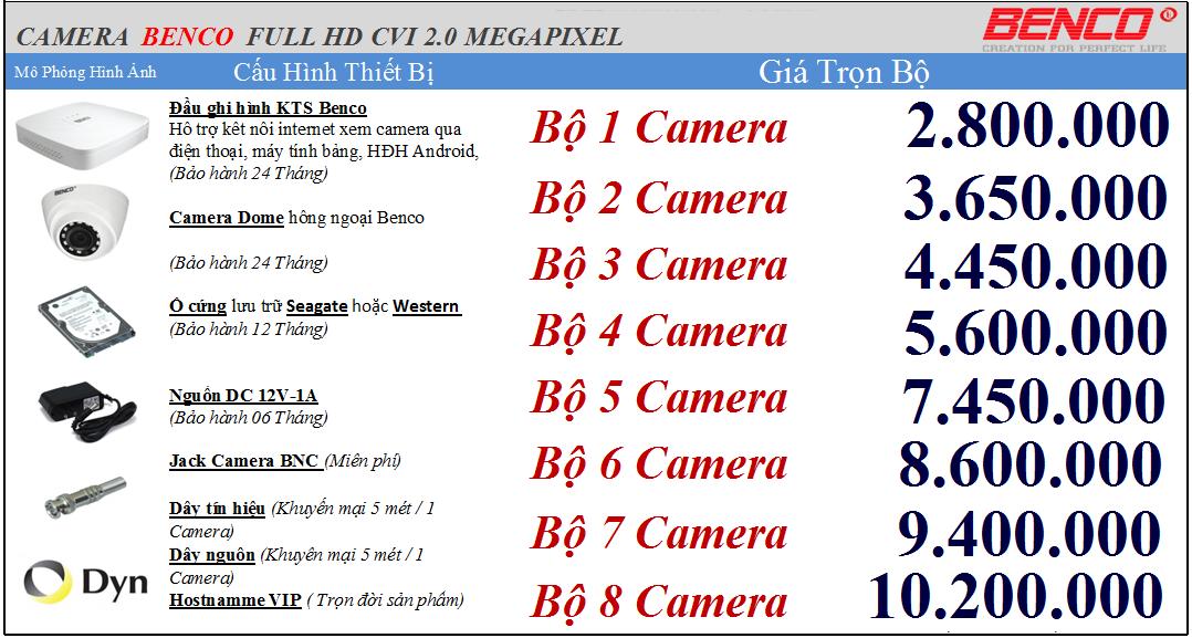 Tư vấn lắp đặt camera tại Hà nội - Camera Benco