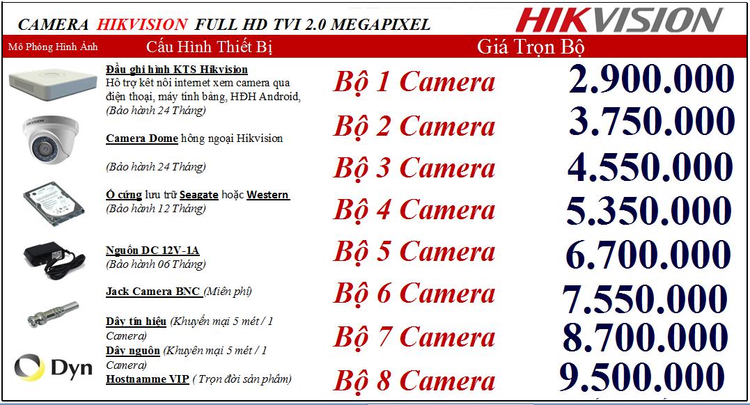 Báo giá lắp đặt camera Hikvision trọn gói tại Hà Nội