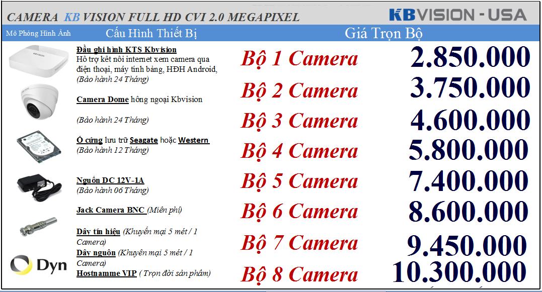 Lap dat camera uy tin o Ha noi - Camera KBvision