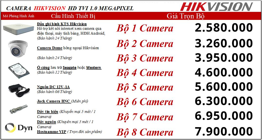 Lắp đặt camera trọn gói giá rẻ tại Hà Nội - Phân phối camera Hikvision
