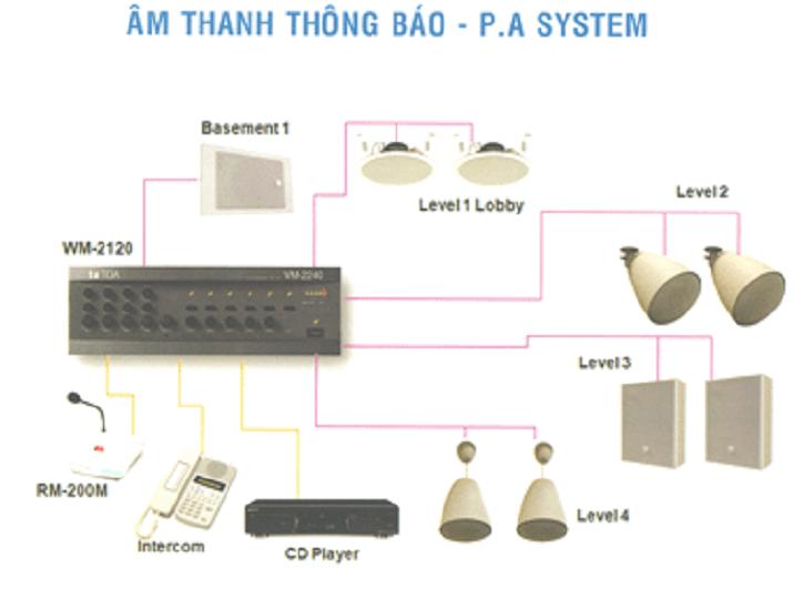 Tư vấn lắp đặt hệ thống loa âm thanh - Việt Thiên Phát