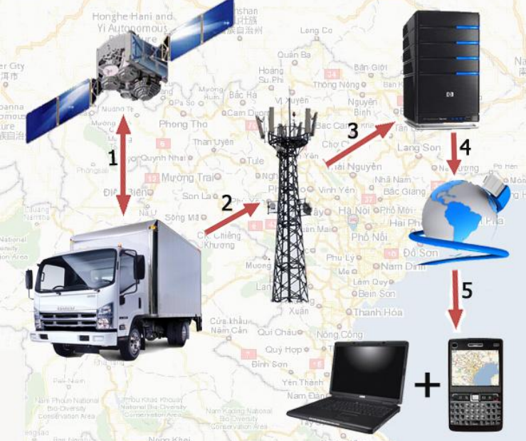Phân phối lắp đặt thiết bị định vị GPS tại Hà Nội - Việt Thiên Phát