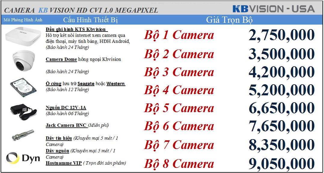 Phân phối camera Kbvision - Lap dat camera tai ha noi uy tin, gia re