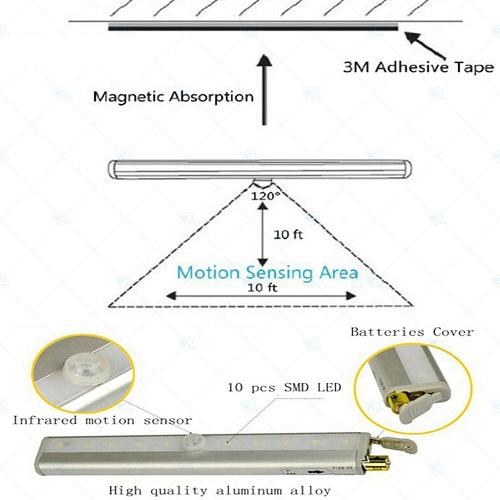 Đèn tủ quần áo cảm ứng chuyển động và ánh sáng dùng pin