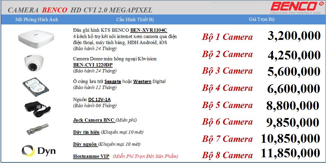 Việt Thiên Phát phân phối camera Benco chính hãng
