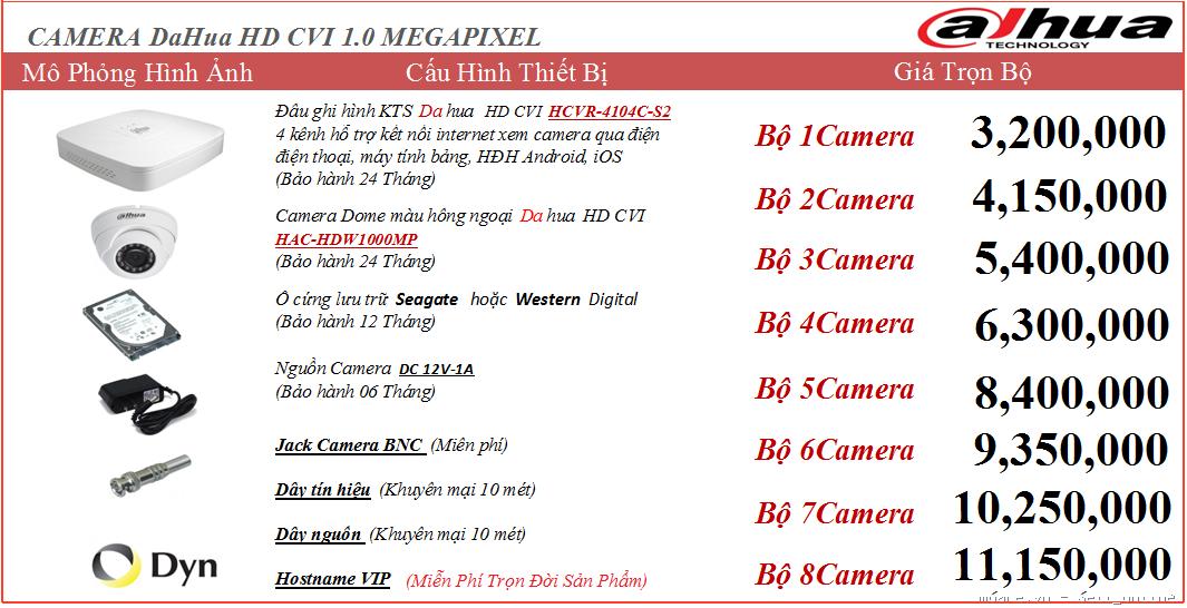 báo giá lắp đặt camera Dahua trọn gói giá chỉ với 3.200.000vnđ