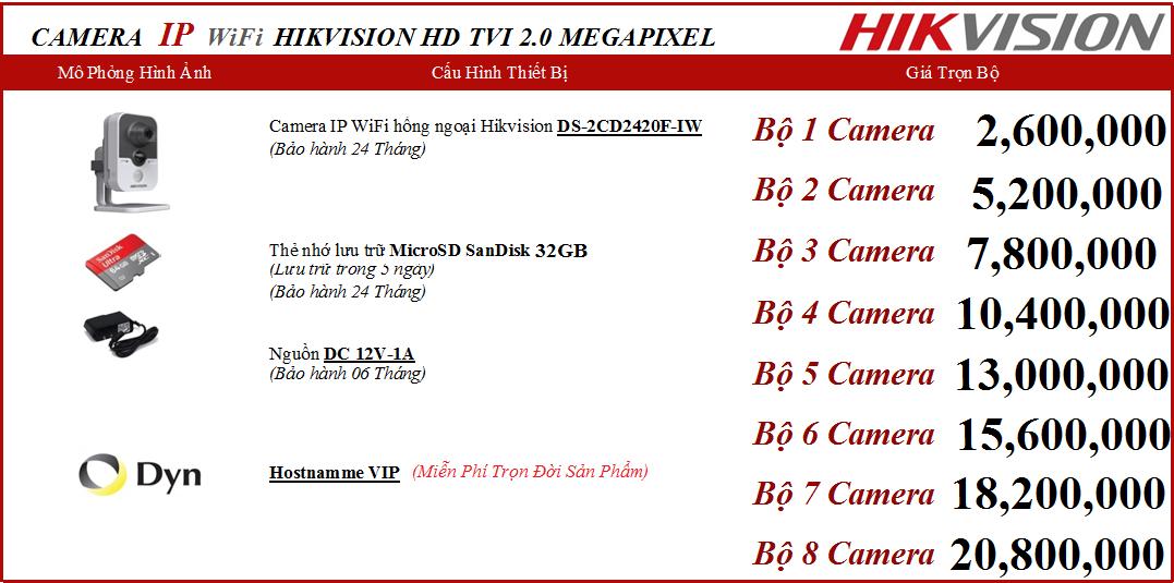 Camera bán chạy nhất thế giới hikvision 2.600.000 vnđ