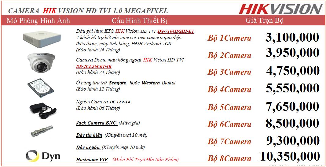 Lắp đặt trọn gói camera Hikvision - Hà Nội
