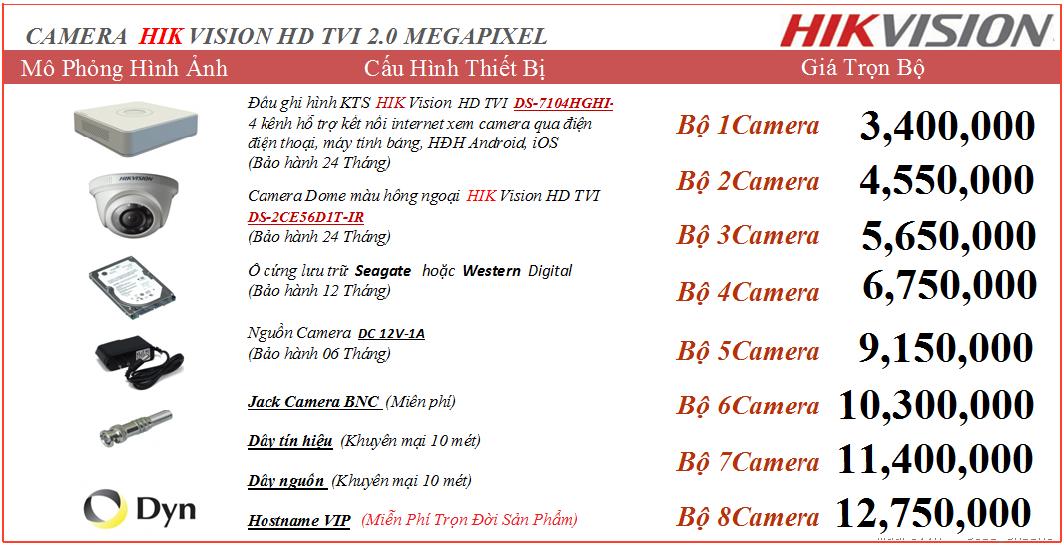 camera Hikvision Bán chạy nhất thị trường Việt Nam