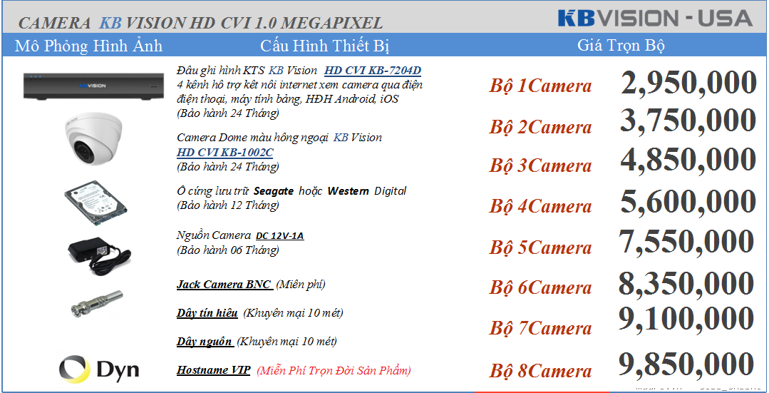 Bán camera Kbvision 2.950.000vnđ