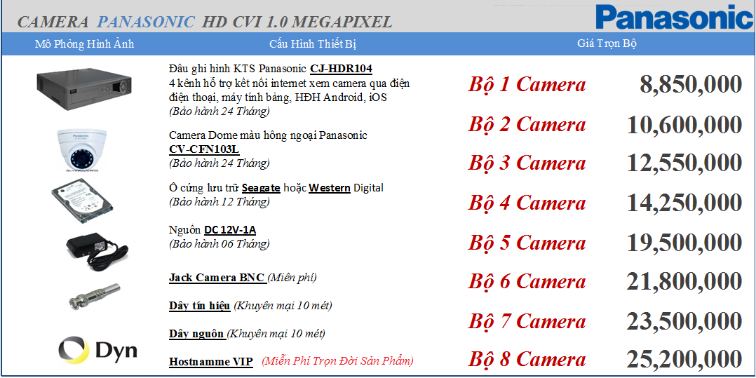 Camera Panasonic thương hiệu Nhật bản Giá 8.85.000vnđ/ bộ